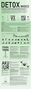 Yoga Poster - Detox Basics