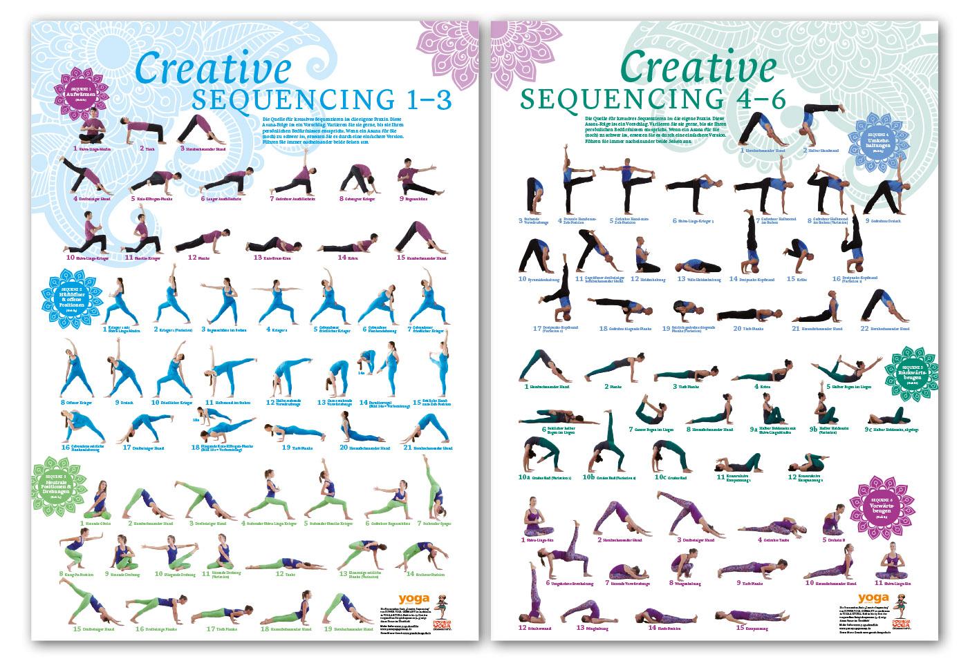 Creative Sequencing 1-6 Poster-Set von Yoga Aktuell