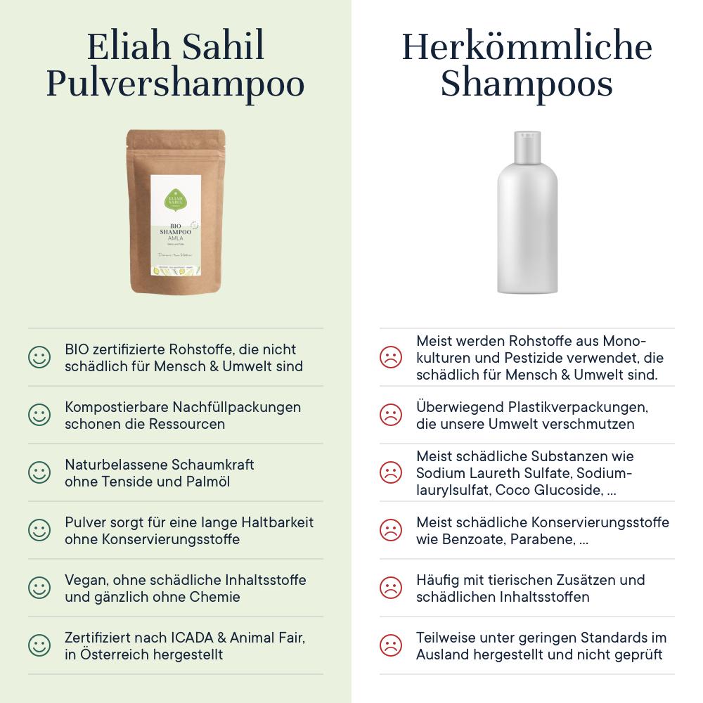 Bio Shampoo Powder - Amla, eco refill-bag, 500 g