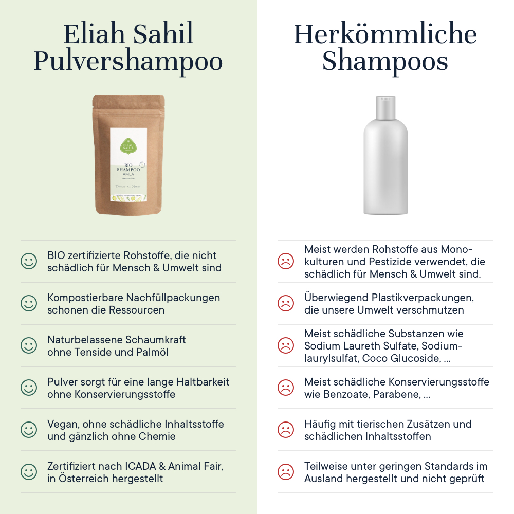 Bio Shampoo Powder - Amla, eco refill-bag, 250 g