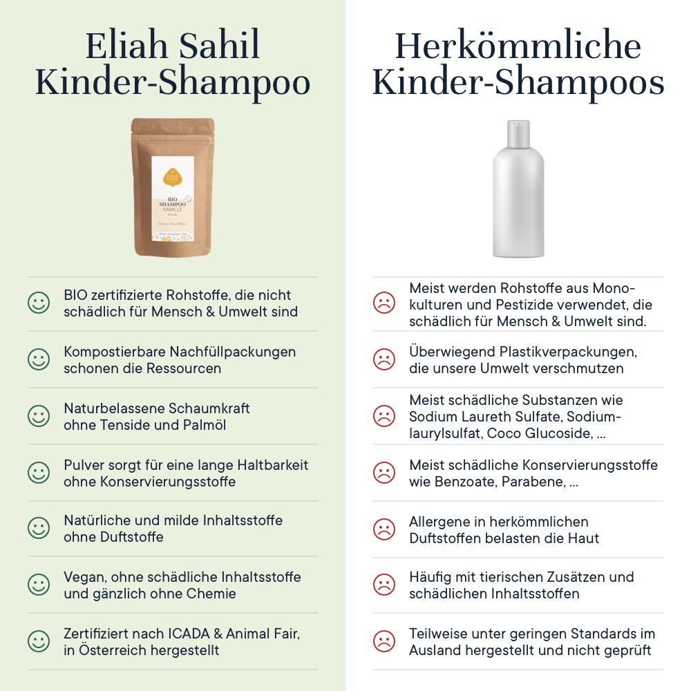 Bio Shampoo Powder für Kinder - Kamille, eco refill-bag, 500 g